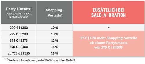SAB_2017_Shoppingvorteil